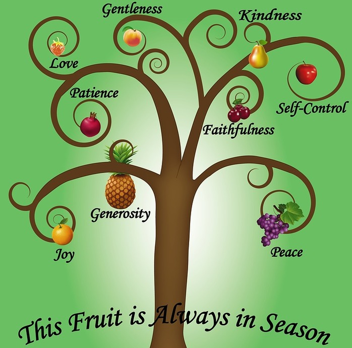 Fruits of the Spirit Tree